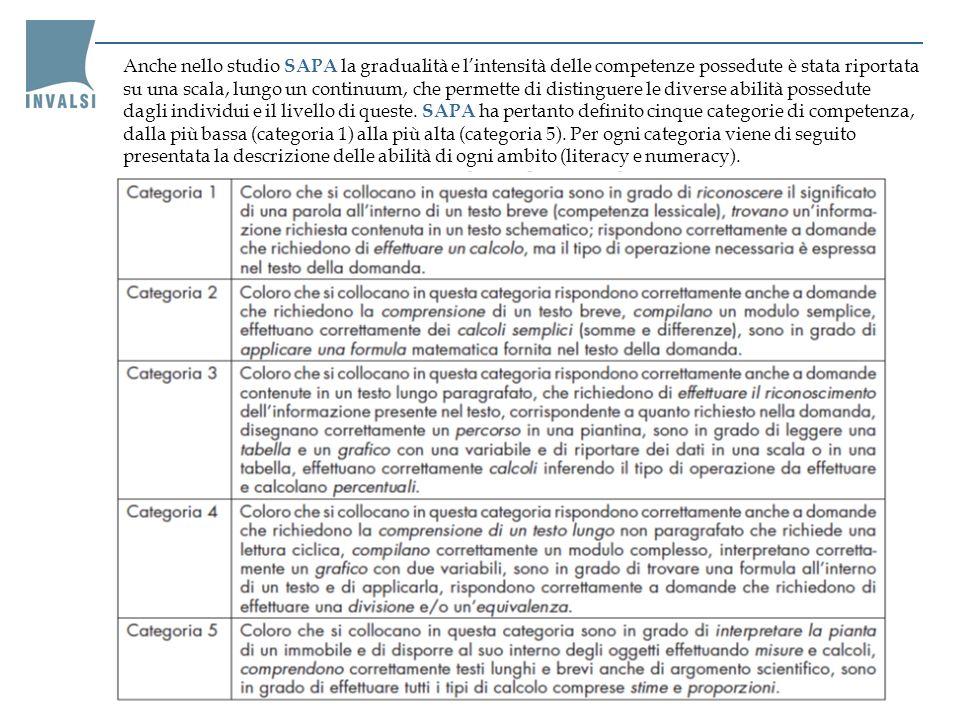 Anche nello studio SAPA la gradualità e l'intensità delle competenze possedute è stata riportata