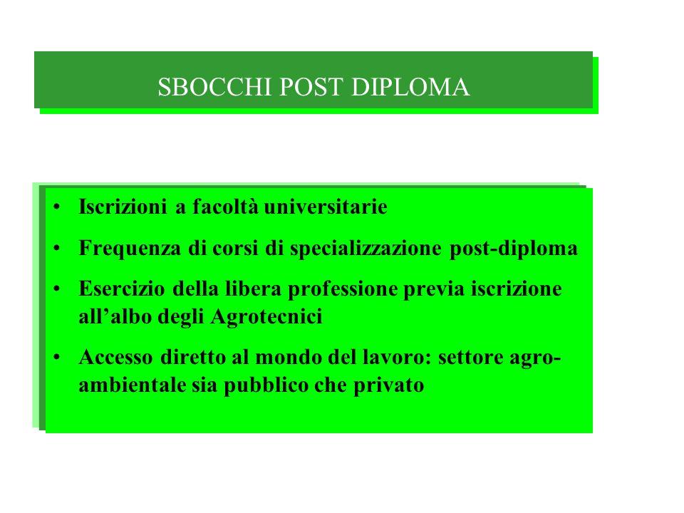 SBOCCHI POST DIPLOMA Iscrizioni a facoltà universitarie