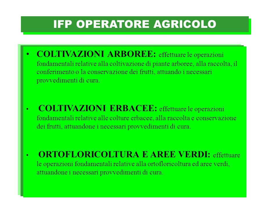 IFP OPERATORE AGRICOLO