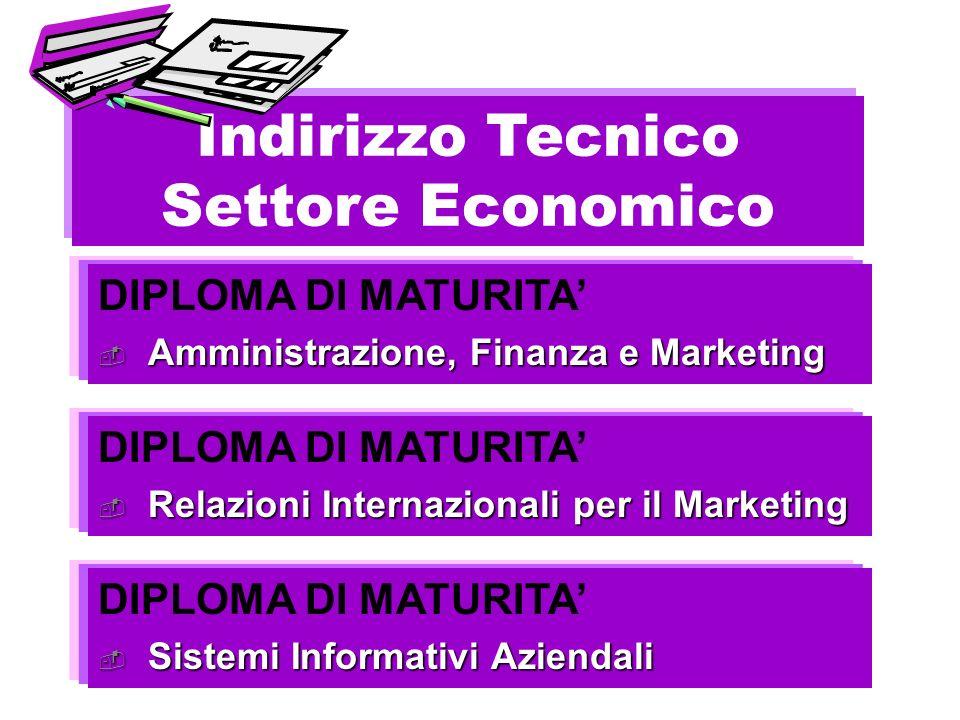 Indirizzo Tecnico Settore Economico DIPLOMA DI MATURITA'