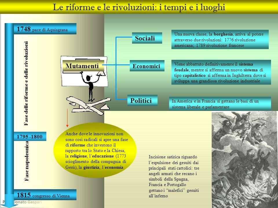 Le riforme e le rivoluzioni: i tempi e i luoghi