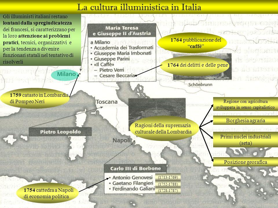 La cultura illuministica in Italia La cultura illuministica in Italia