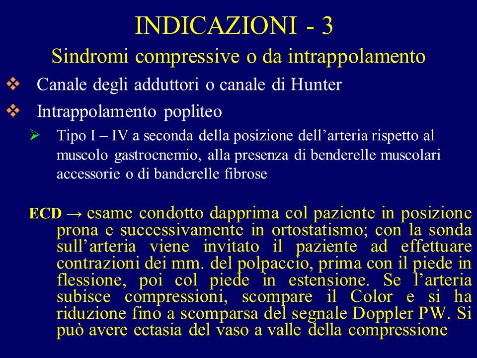 Sindromi compressive o da intrappolamento