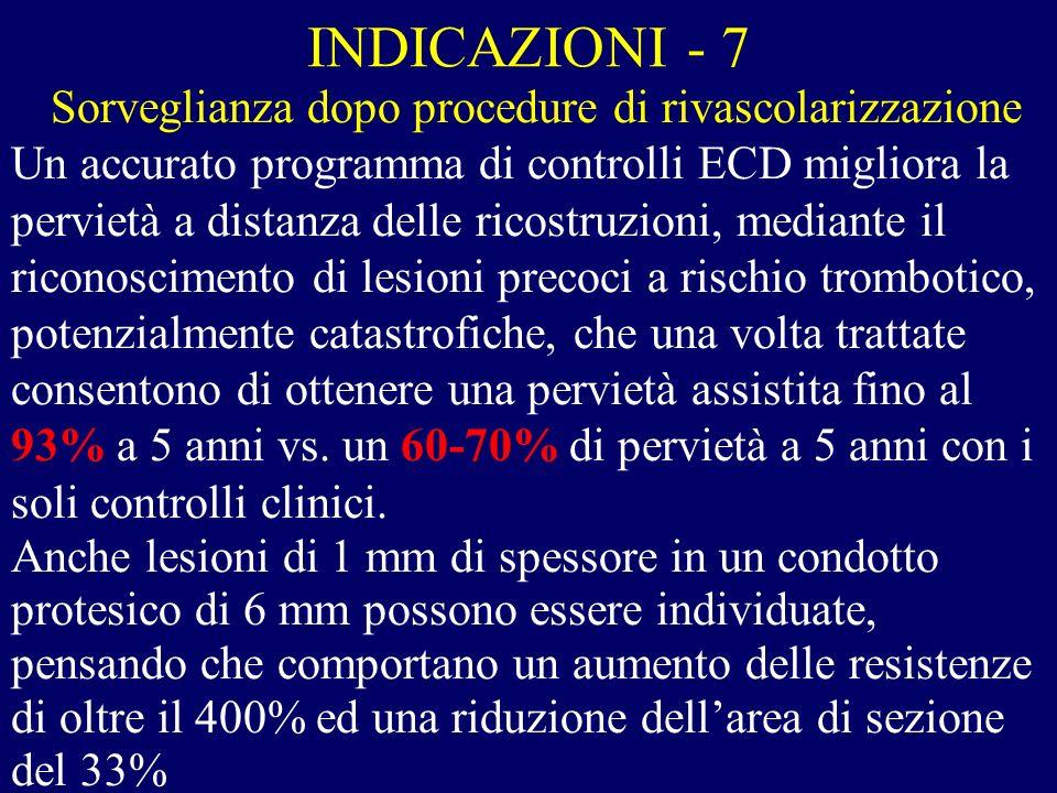 INDICAZIONI - 7 Sorveglianza dopo procedure di rivascolarizzazione