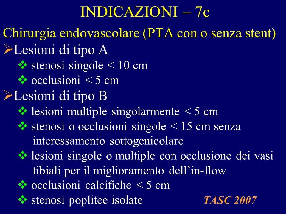 INDICAZIONI – 7c Chirurgia endovascolare (PTA con o senza stent)