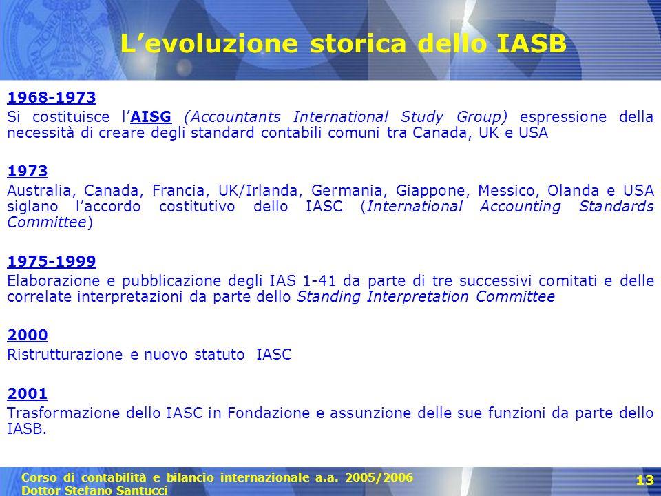 L'evoluzione storica dello IASB