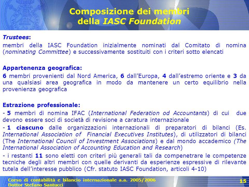 Composizione dei membri della IASC Foundation