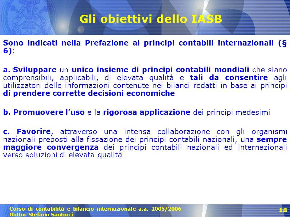 Gli obiettivi dello IASB
