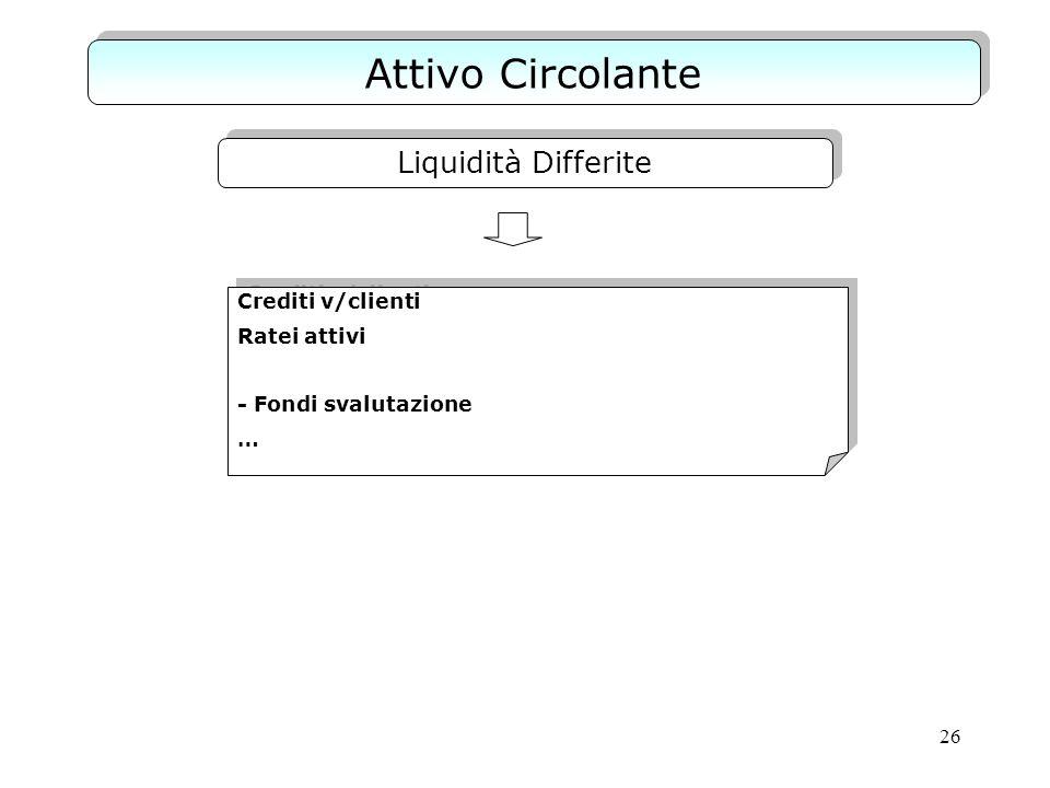 Attivo Circolante Liquidità Differite Crediti v/clienti Ratei attivi