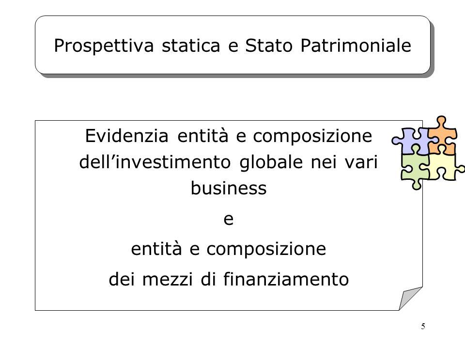 Prospettiva statica e Stato Patrimoniale