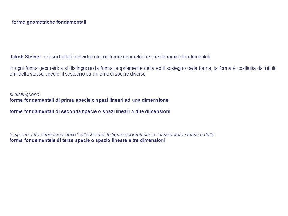 forme geometriche fondamentali