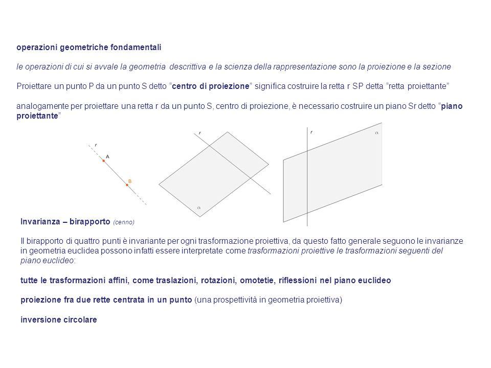 operazioni geometriche fondamentali