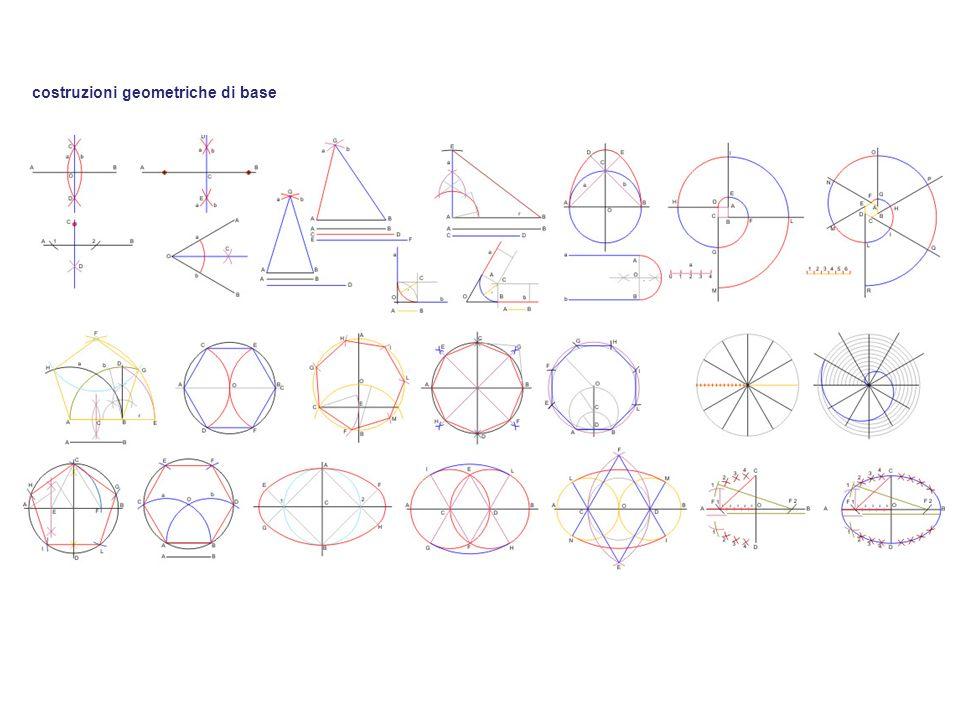 costruzioni geometriche di base