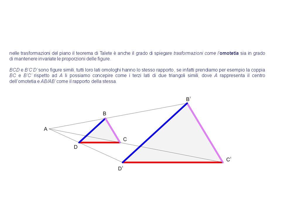 nelle trasformazioni del piano il teorema di Talete è anche il grado di spiegare trasformazioni come l'omotetia sia in grado di mantenere invariate le proporzioni delle figure.