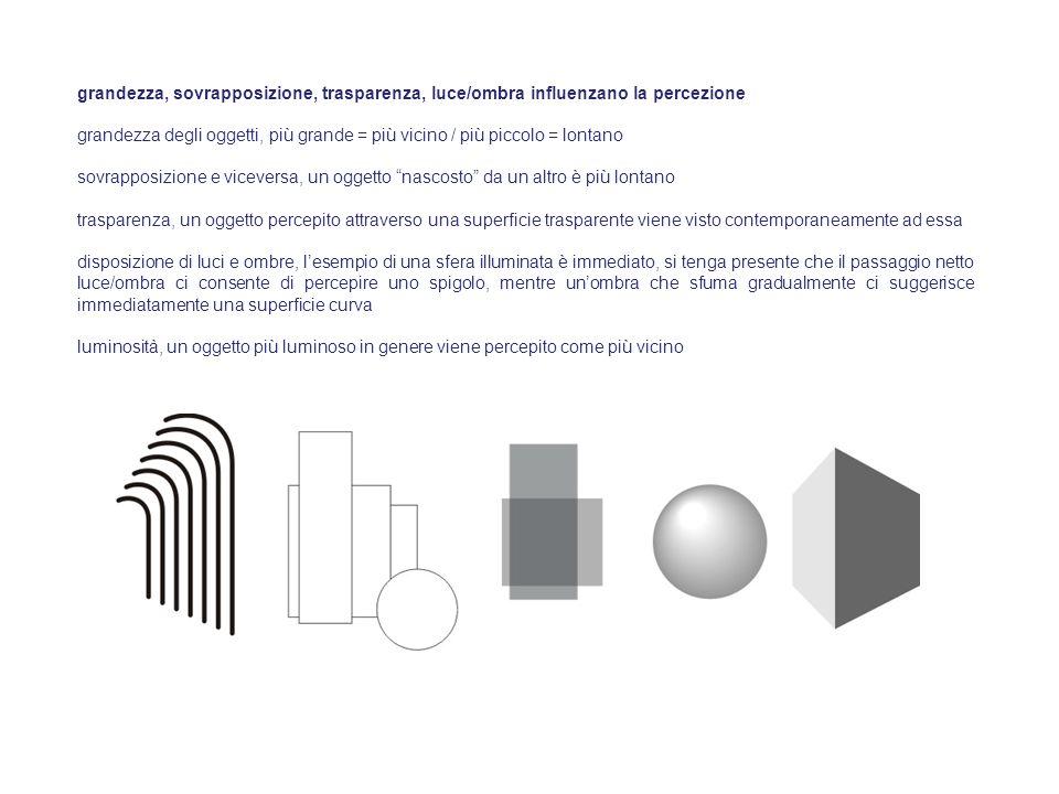 grandezza, sovrapposizione, trasparenza, luce/ombra influenzano la percezione