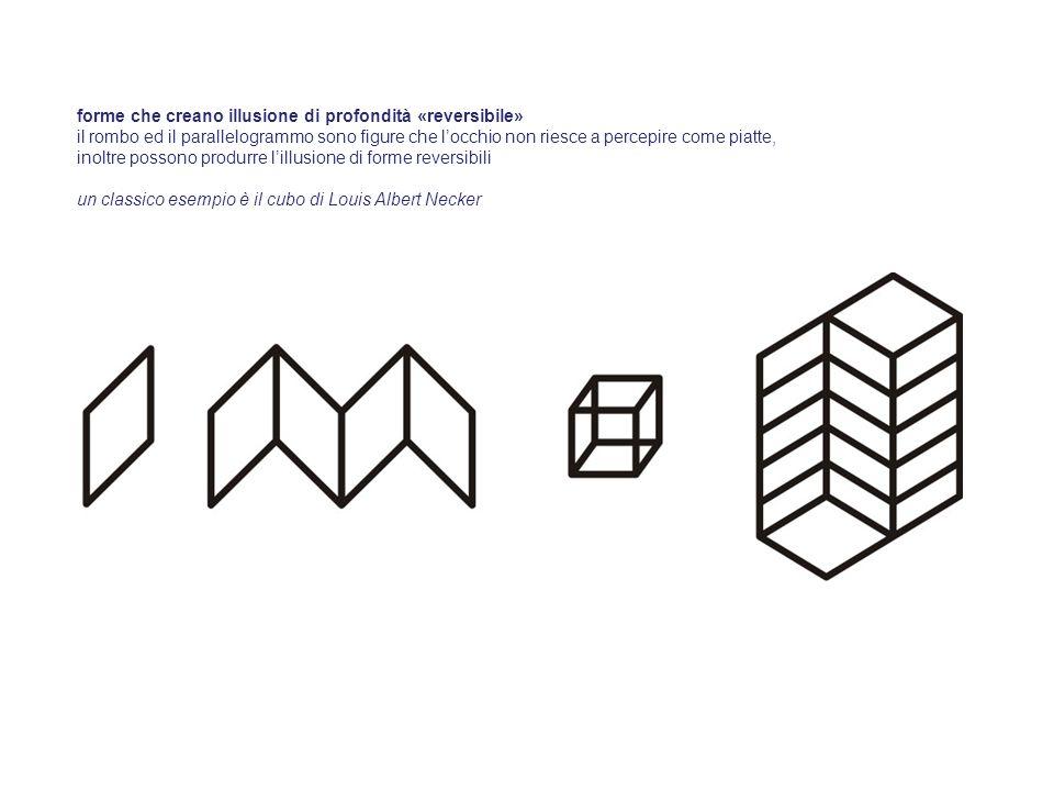 forme che creano illusione di profondità «reversibile»