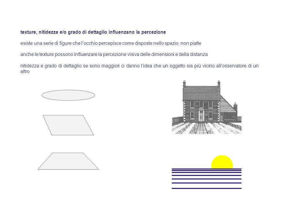 texture, nitidezza e/o grado di dettaglio influenzano la percezione