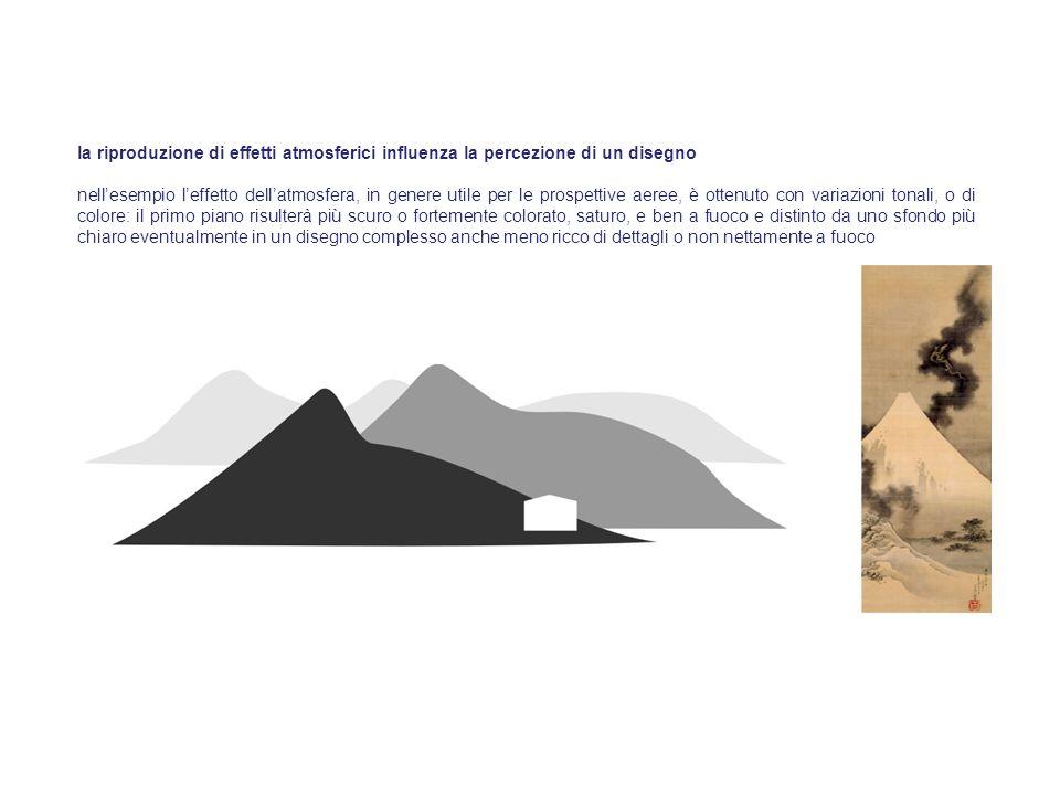 la riproduzione di effetti atmosferici influenza la percezione di un disegno