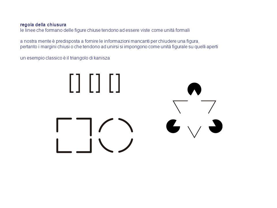 regola della chiusura le linee che formano delle figure chiuse tendono ad essere viste come unità formali.