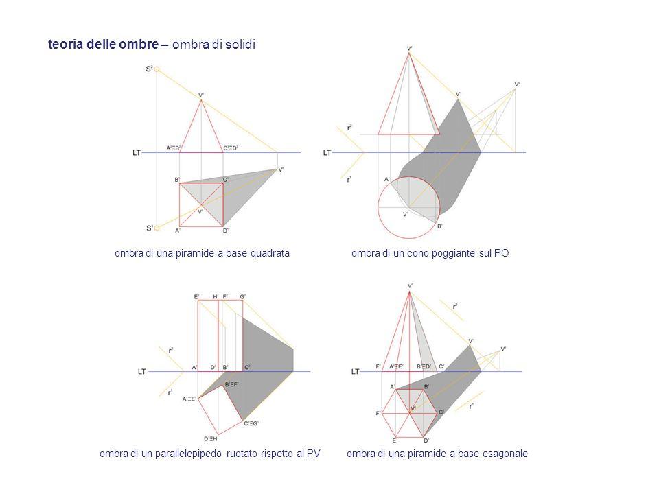 teoria delle ombre – ombra di solidi