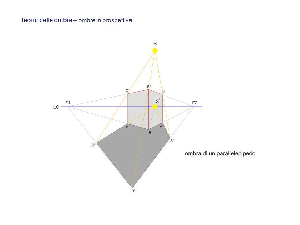 teoria delle ombre – ombre in prospettiva
