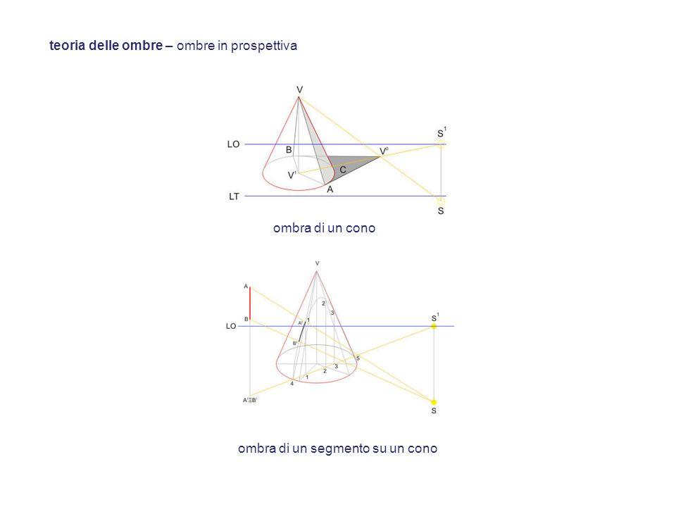 ombra di un segmento su un cono