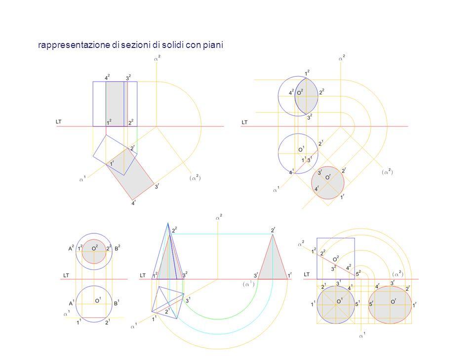 rappresentazione di sezioni di solidi con piani