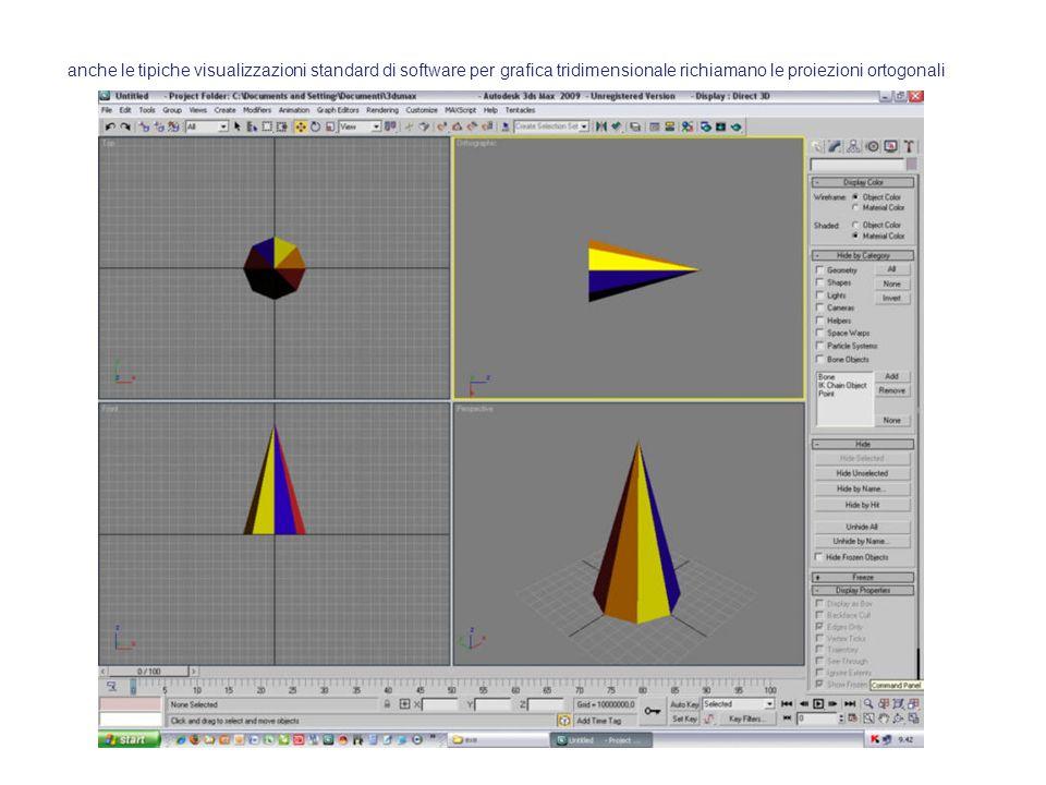 anche le tipiche visualizzazioni standard di software per grafica tridimensionale richiamano le proiezioni ortogonali