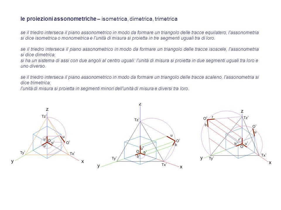 le proiezioni assonometriche – isometrica, dimetrica, trimetrica