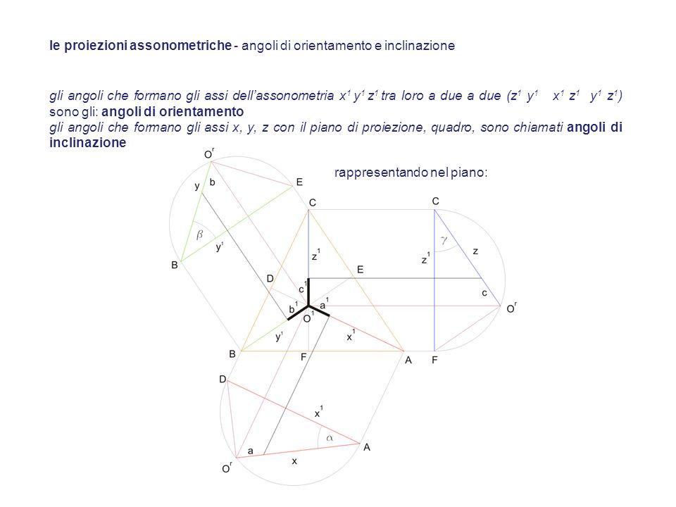 le proiezioni assonometriche - angoli di orientamento e inclinazione