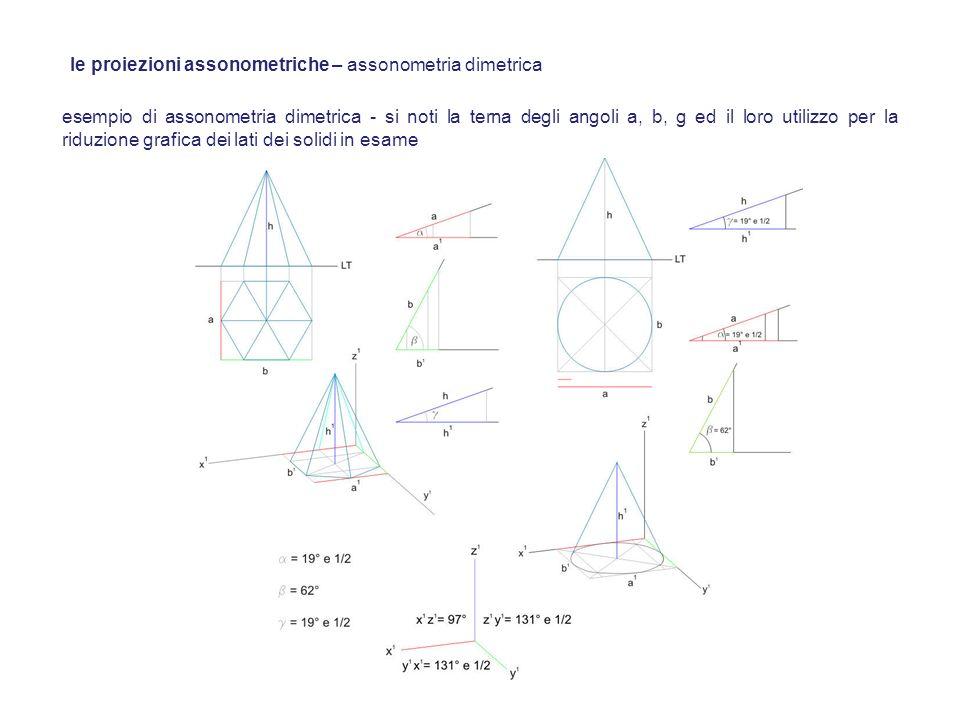 le proiezioni assonometriche – assonometria dimetrica
