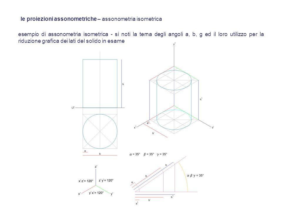le proiezioni assonometriche – assonometria isometrica