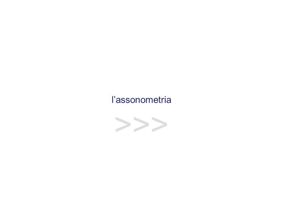 l'assonometria >>>