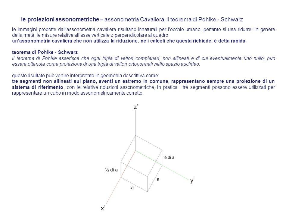 le proiezioni assonometriche – assonometria Cavaliera, il teorema di Pohlke - Schwarz