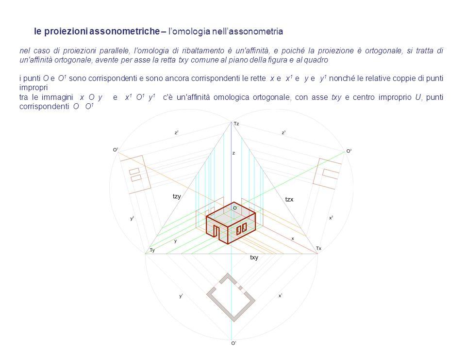 le proiezioni assonometriche – l'omologia nell'assonometria