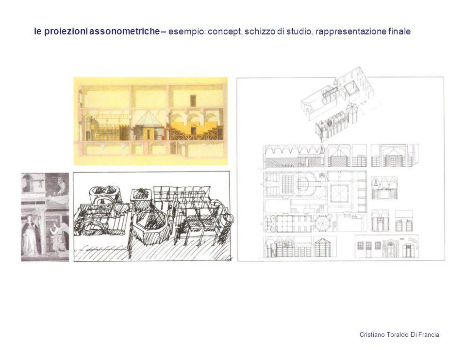 le proiezioni assonometriche – esempio: concept, schizzo di studio, rappresentazione finale