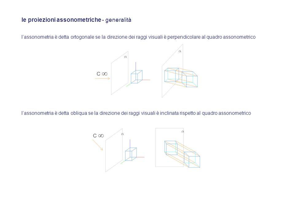 le proiezioni assonometriche - generalità