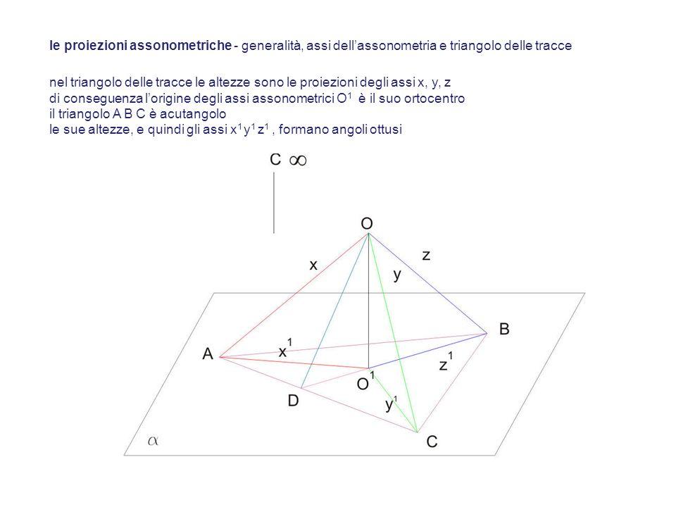 le proiezioni assonometriche - generalità, assi dell'assonometria e triangolo delle tracce