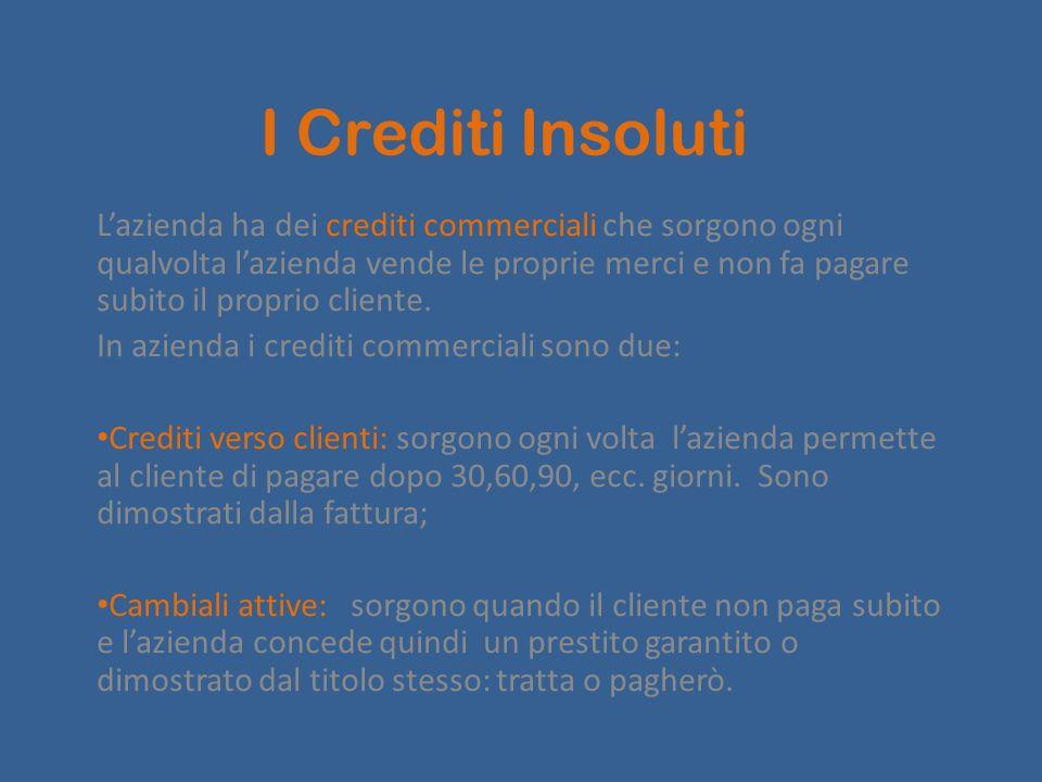 I Crediti Insoluti