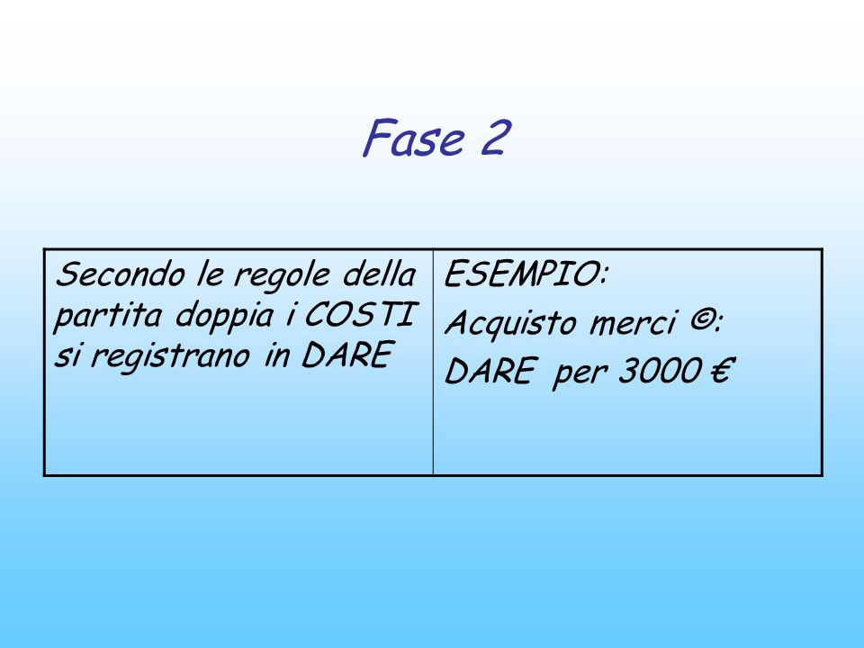 Fase 2 Secondo le regole della partita doppia i COSTI si registrano in DARE. ESEMPIO: Acquisto merci ©: