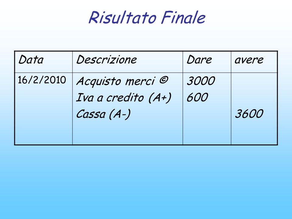 Risultato Finale Data Descrizione Dare avere Acquisto merci ©