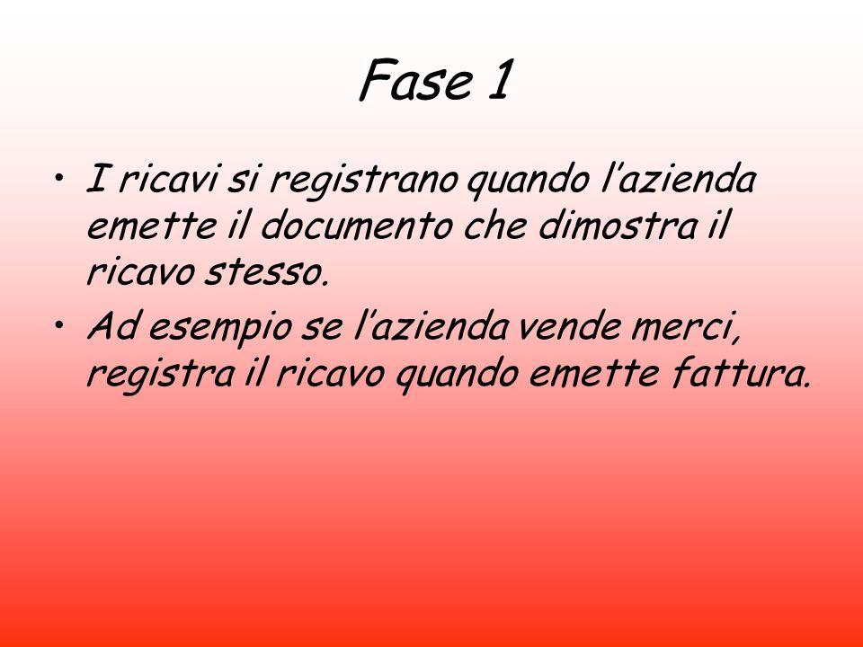Fase 1 I ricavi si registrano quando l'azienda emette il documento che dimostra il ricavo stesso.