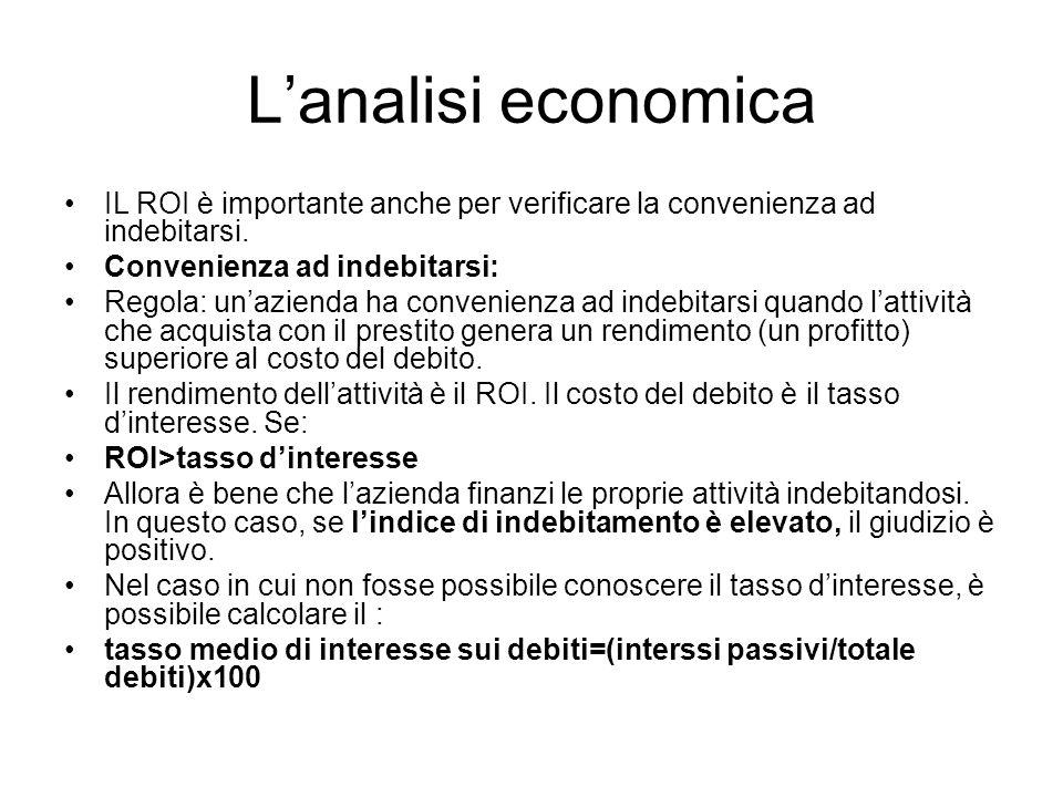 L'analisi economica IL ROI è importante anche per verificare la convenienza ad indebitarsi. Convenienza ad indebitarsi: