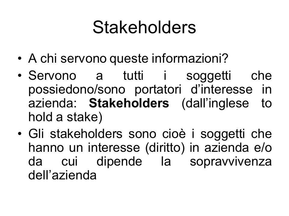 Stakeholders A chi servono queste informazioni