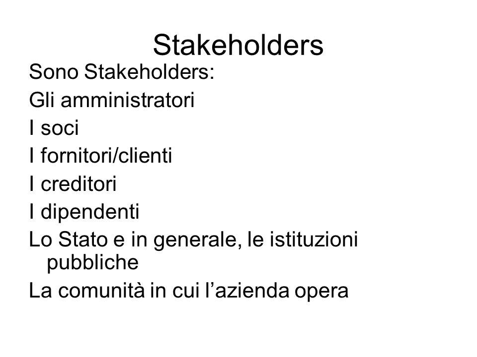 Stakeholders Sono Stakeholders: Gli amministratori I soci