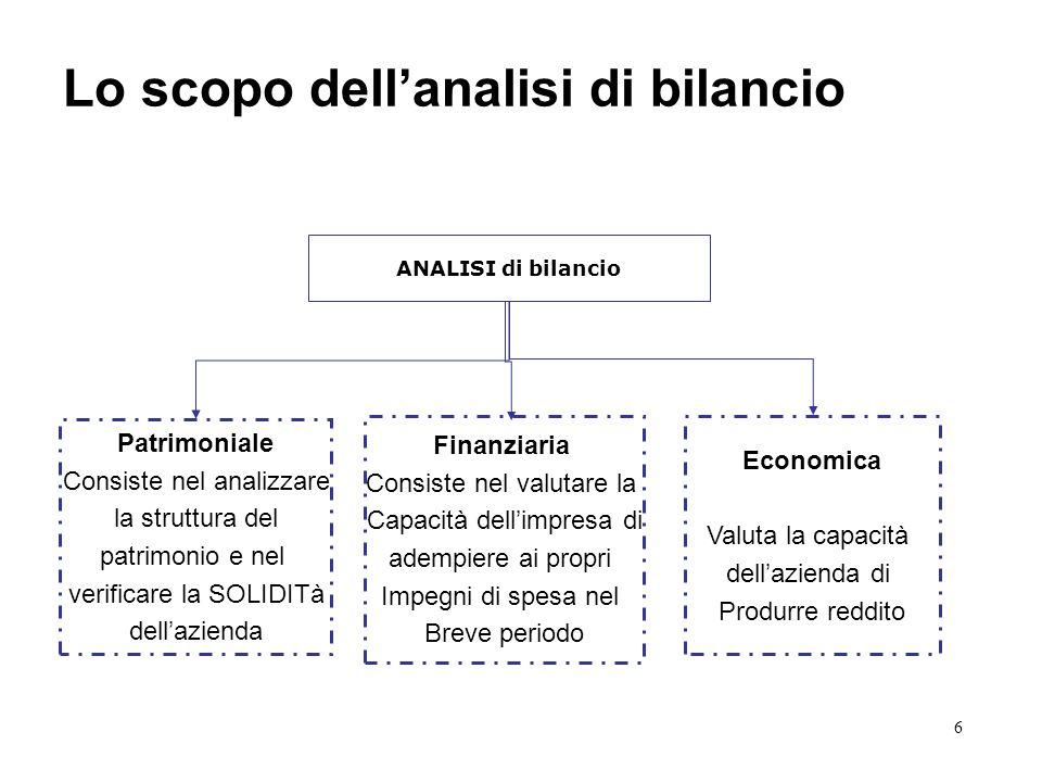 Lo scopo dell'analisi di bilancio