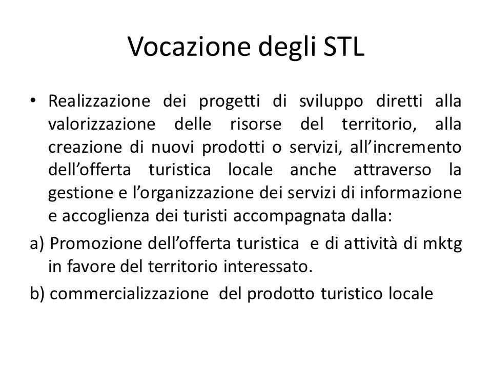 Vocazione degli STL