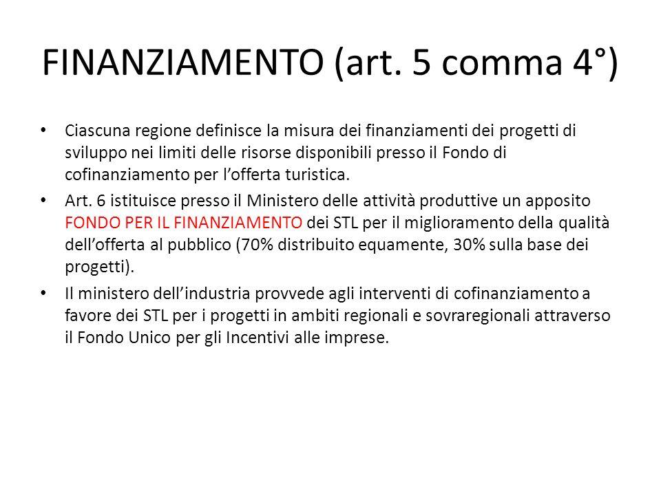 FINANZIAMENTO (art. 5 comma 4°)