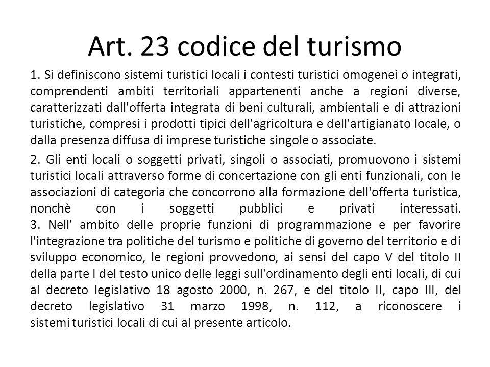 Art. 23 codice del turismo
