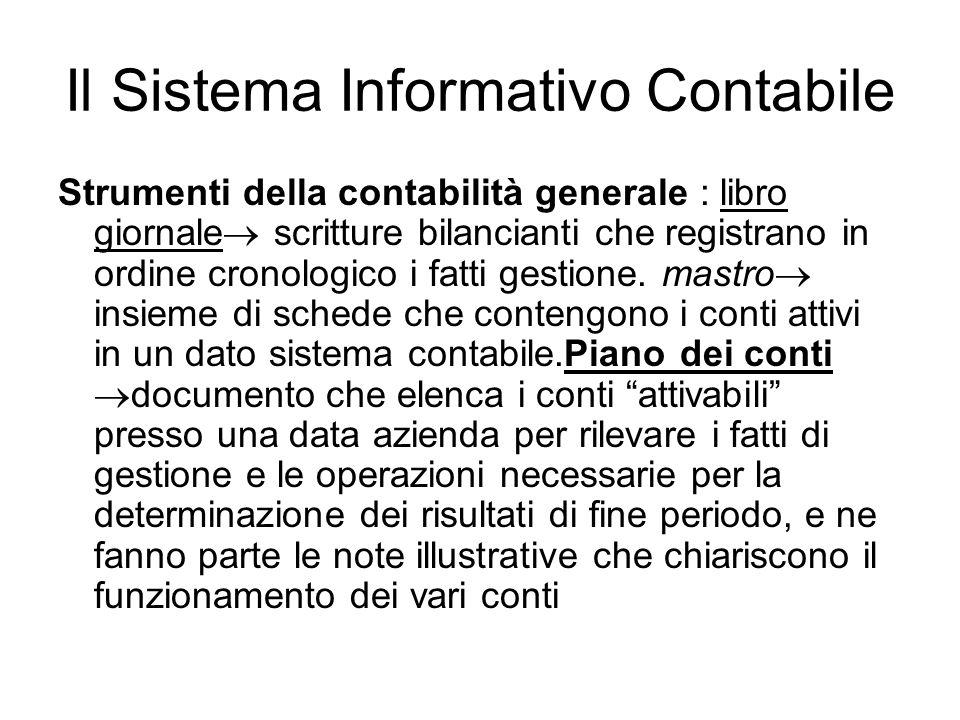 Il Sistema Informativo Contabile